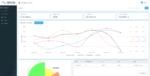 Amazon Analytics Live Dashboard View - Bitclu